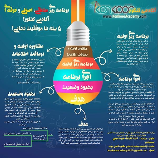 آموزش  تدریس تخصصی عربی کنکور
